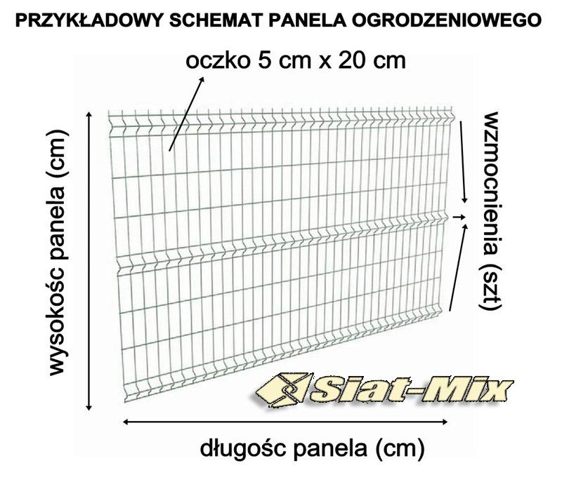 Panele ogrodzeniowe wymiary